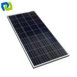 Панель солнечных батарей низкой цены 100W высокого качества гибкая