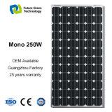 Energien-kristallener Zelle PV-monoSonnenkollektor der Energieen-250W