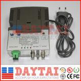 FTTH récepteur optique CATV 47~862MHz