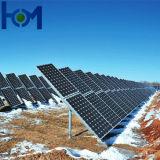 Ужесточен 3.2mm Super Солнечная панель белого стекла с высоким коэффициентом пропускания света