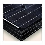comitato solare semi flessibile solare monocristallino della città di 50W 100W 250W