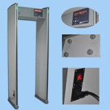 LEIDENE Vertoning 6 de Gang van Streken door het Veiligheidssysteem van de Detector van het Metaal