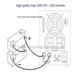 太陽ホームシステムPV力電池供給1kwの完全なシステム24V-220Vインバーター