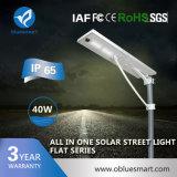 luces solares de la linterna de 40W IP65 en luz del jardín