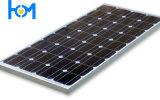 glace ultra claire durcie par 3.2mm de panneau solaire d'arc avec la transmittance élevée