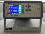 At4532温度のメートルのマイクロプロセッサ・ベースシステム