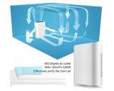 Fs32 очиститель воздуха для домашних хозяйств с Photocatalyst УФ лампа стерилизации аниона генератора