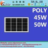 панель солнечных батарей 18V 45W-50W поли (2017)