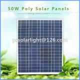 고능률 많은 갱신할 수 있는 에너지 절약 태양 전지판 40W 50W
