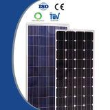 80W Monocrystalline 태양 전지 태양 에너지 위원회