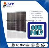 Горячее сбывание в Нигерии, панелях солнечных батарей 60W UAE etc… поликристаллических