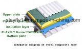 Playfly hohes Plastik-zusammengesetzte wasserdichte Membrane (F-120)