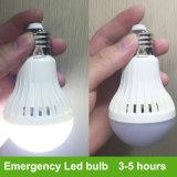 Feu de secours de LED E27 + plastique en aluminium avec prix d'usine