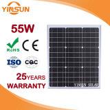 panneau solaire du module 55W solaire pour le système de picovolte