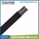 Из Китая лучший электрический провод для проводки