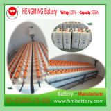 Промышленная батарея/перезаряжаемые батарея Gnz250 Battery/Ni-CD для электропитания