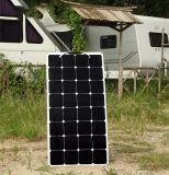 набор солнечной системы DIY солнечного ветра ветра Turbine+4X100W 1X 600W гибридный