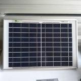Poli comitato solare di riserva 10W con il prezzo poco costoso