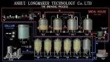 Os sistemas de preparo Micro, adequado para todas as cervejas artesanais de malte