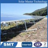 Personnalisés Kit de montage photovoltaïque solaire photovoltaïque