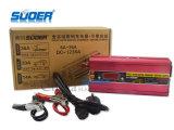 Lader van de Batterij van de Auto van Suoer de Draagbare 36A 12V Slimme Snelle met de Functie van het Begin van de Motor (gelijkstroom-1236A)