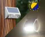 Il giardino domestico solare di nuovo disegno 2018 illumina indicatore luminoso solare della casa LED dell'indicatore luminoso del sensore solare il piccolo