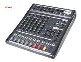 Het mengen van Console/Kleine Mixer/LichtgewichtMixer Ha6
