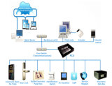 Intelligentes Hotel-/Ausgangsraum-Automatisierungs-System