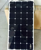 Comitato solare semi flessibile monocristallino diretto 100W della Cina di migliori prezzi