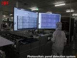 módulo solar del picovoltio de la polisilicona 255W, el panel fotovoltaico solar