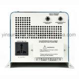 48V 1000W ZonneOmschakelaar voor het Systeem van de ZonneMacht