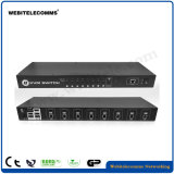 2/4/8 Switcher Kvm van Havens HDMI
