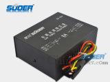 De Transformator van de Macht van de auto gelijkstroom 24V aan 12V de Transformator van de Levering van de Macht (gelijkstroom-05A)