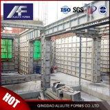 Formulários de parede de concreto fundido rápido