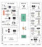 IP 접촉 스크린 IP 통신망 확성 장치