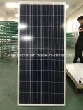 Alto potere un poli comitato solare da 130 watt da vendere