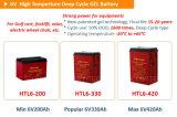 8V200ah électriques rechargeables à cycle profond de la batterie pour chariot de golf / véhicule