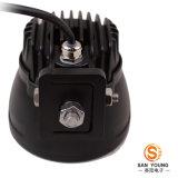 PANNOCCHIA dell'indicatore luminoso di azionamento di Canon LED dell'indicatore luminoso di azionamento di 5 pollici LED
