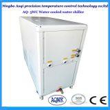 競争価格の小型産業水によって冷却されるより冷たい機械