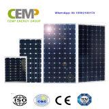 Controllato via il comitato solare di misura 340W di EL per vedere se c'è il sistema di PV di su-Griglia