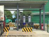 30 000 Nm3/dia Biogás Fábrica de atualização