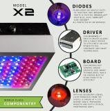 LED wachsen mit vollem Spektrum für grüne Häuser hell