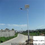 Конкурентные цены на светодиодный индикатор на улице солнечной энергии с сертификат Saso