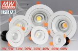 Hotel 20W LED Downlight
