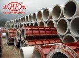 Механизм горизонтального трубопровода Hongfa конкретных решений машины