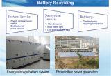 pacchetto della batteria di litio 52kwh del sistema di conservazione dell'energia