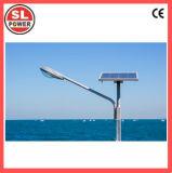 LED 20W de alta eficiencia de Energía Solar de la luz de la calle