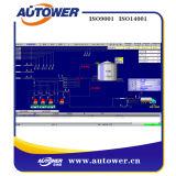 Constructeur de programmation de système de Scada de logiciel d'AP de produits pétrochimiques
