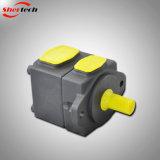 油圧固定変位の低雑音の単一のベーン・ポンプPV2r4 (Yukenの注入の形成機械のためのshertech PV2R 4のserie)