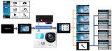 1080P 3inch Fahrrad-Kamera-Sturzhelm-Vorgangs-Sport-Kamera des Bildschirm-Sturzhelm-DV